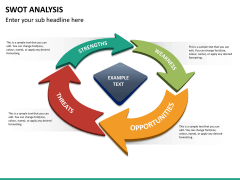 SWOT Analysis PPT Slide 17