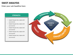 SWOT Analysis PPT Slide 18