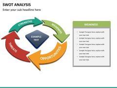SWOT Analysis PPT Slide 19