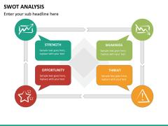 SWOT Analysis PPT Slide 22