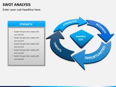 SWOT Analysis PPT Slide 3