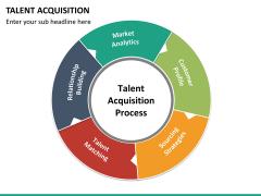 Talent acquisition PPT slide 14