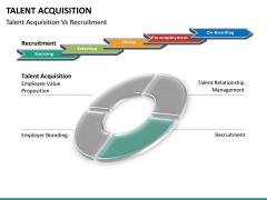 Talent acquisition PPT slide 24