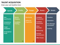 Talent acquisition PPT slide 25