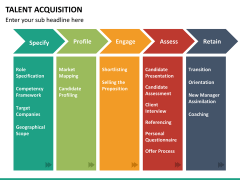 Talent management bundle PPT slide 113