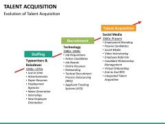 Talent acquisition PPT slide 26