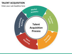 Talent management bundle PPT slide 102