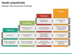 Talent acquisition PPT slide 15