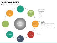Talent acquisition PPT slide 16