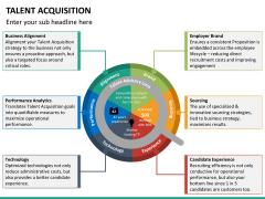 Talent acquisition PPT slide 17