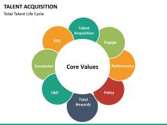 Talent acquisition PPT slide 19