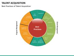 Talent acquisition PPT slide 21