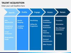Talent management bundle PPT slide 56