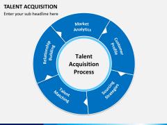 Talent management bundle PPT slide 45