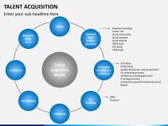 Talent management bundle PPT slide 47
