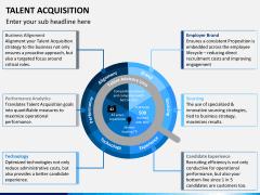 Talent management bundle PPT slide 48