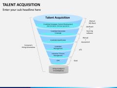 Talent management bundle PPT slide 49