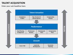 Talent management bundle PPT slide 51