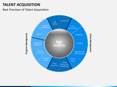 Talent management bundle PPT slide 52