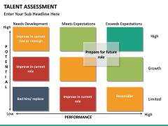 Talent assessment PPT slide 26