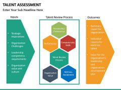 Talent assessment PPT slide 27