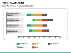 Talent assessment PPT slide 32