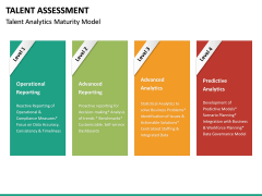 Talent assessment PPT slide 21