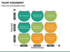 Talent assessment PPT slide 22