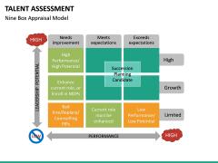 Talent assessment PPT slide 23