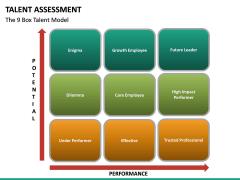 Talent assessment PPT slide 25