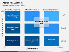 Talent assessment PPT slide 10