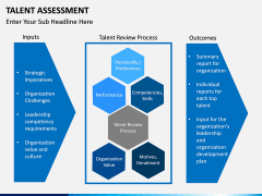 Talent assessment PPT slide 11