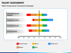 Talent assessment PPT slide 16