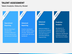Talent assessment PPT slide 5
