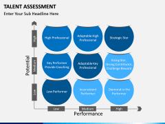 Talent assessment PPT slide 6