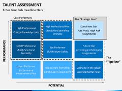 Talent assessment PPT slide 8