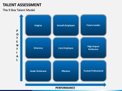Talent assessment PPT slide 9