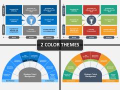 Talent management bundle PPT cover slide