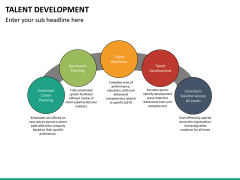 Talent development PPT slide 16