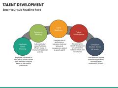 Talent management bundle PPT slide 89