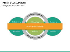 Talent development PPT slide 18