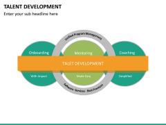 Talent management bundle PPT slide 91