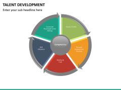 Talent management bundle PPT slide 92