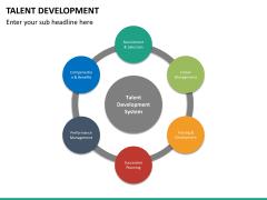 Talent management bundle PPT slide 96