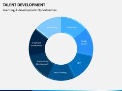 Talent management bundle PPT slide 41