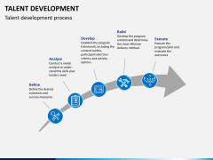 Talent management bundle PPT slide 42