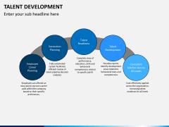 Talent management bundle PPT slide 32