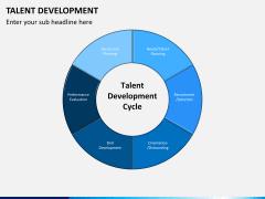 Talent management bundle PPT slide 37