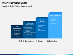 Talent development PPT slide 8