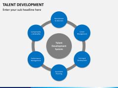 Talent management bundle PPT slide 39